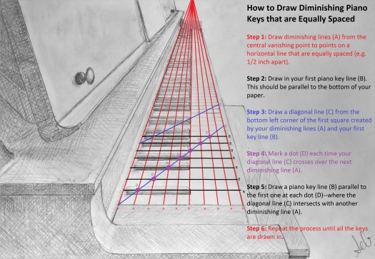 26c. Perspective Drawing I - Piano Keys Explanation