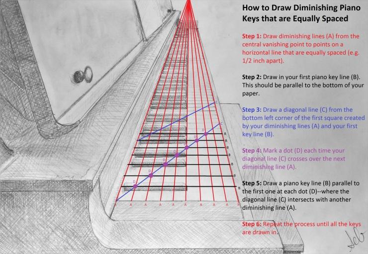 26c. Perspective Drawing I - Piano Keys Explanation